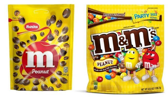 M&M's Controversy